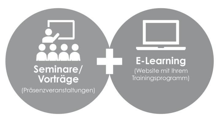 Suchtpraevention-belnded-learning-betriebe-schulen